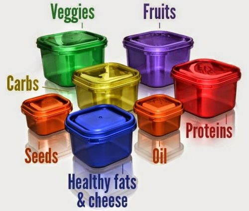 Country Heat Containers
