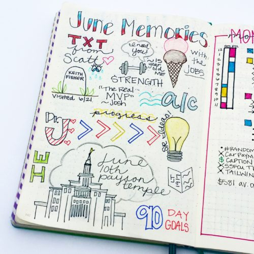 June Memories in my bullet journal!