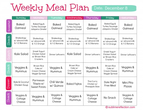 Clean Eating Meal Plan with Shakeology