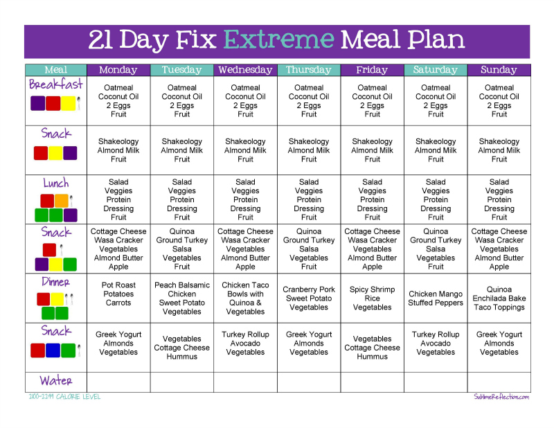 My Week One 21 Day Fix Extreme Meal Plan