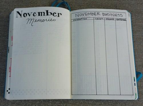 November Setup