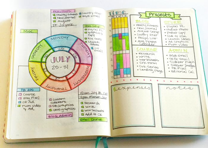 Classroom Design Journal Articles ~ Bullet journal weekly layout ideas sublime reflection