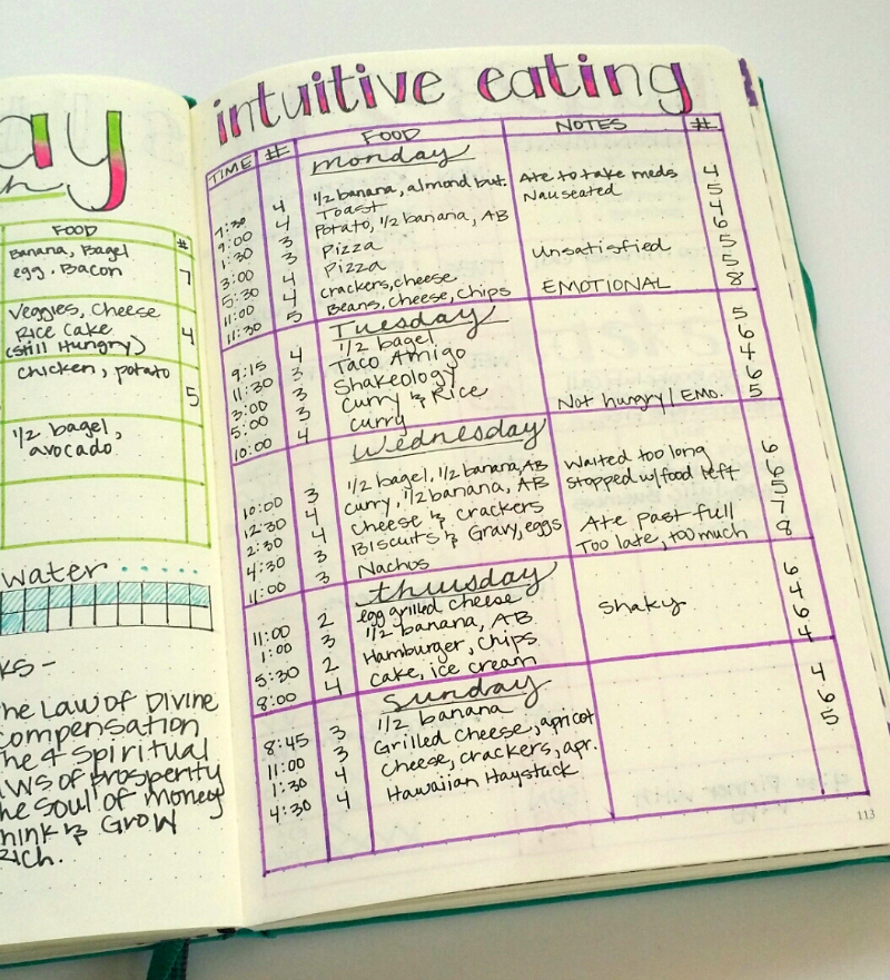 ideas for tracking your health fitness in your bullet journal