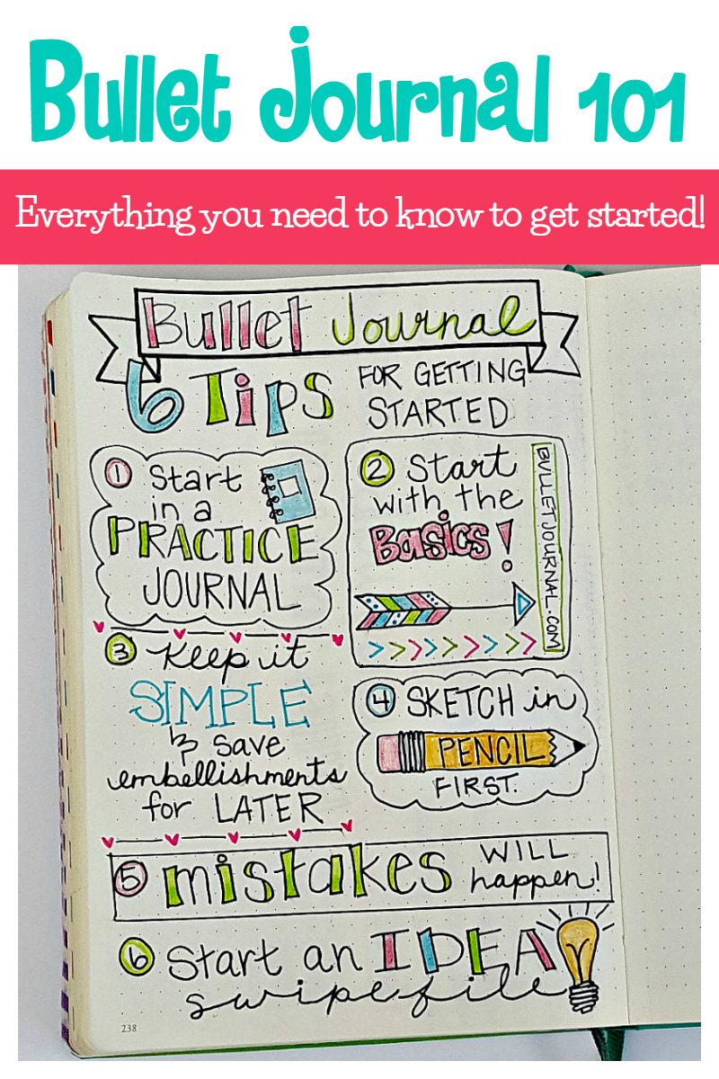 Everything you need to know to start a Bullet Journal!