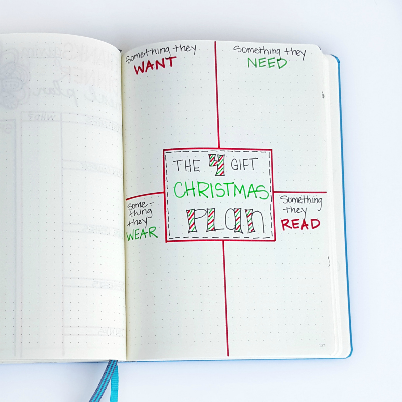 Planning for the Holidays in your Bullet Journal