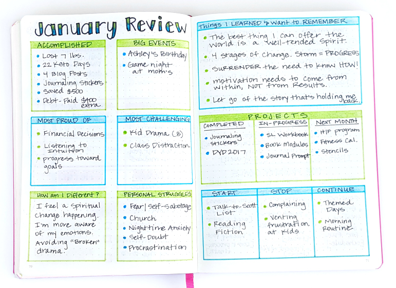 How to conduct a personal monthly review in your bullet journal.